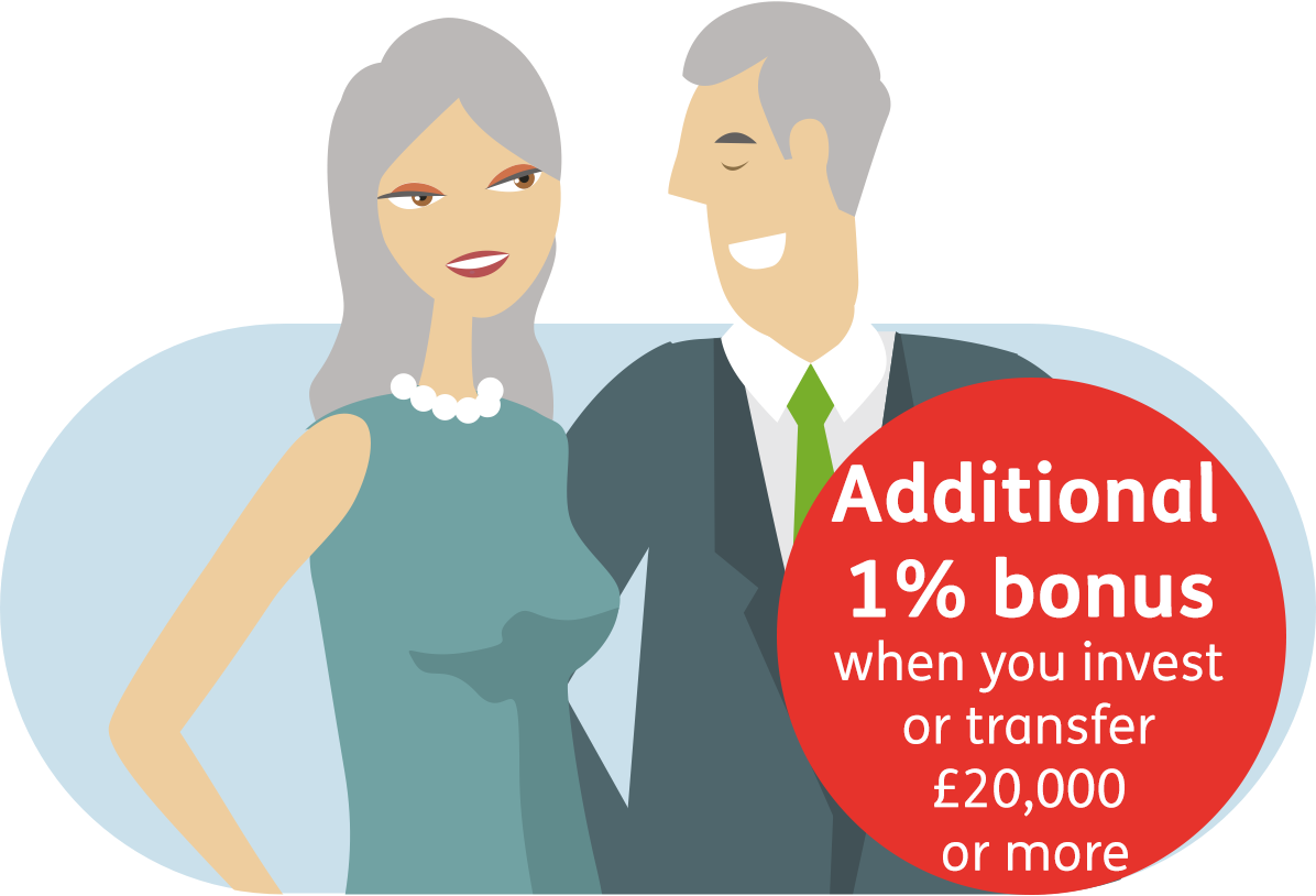 Additional 1% bonus when you invest or transfer £20,000 or more